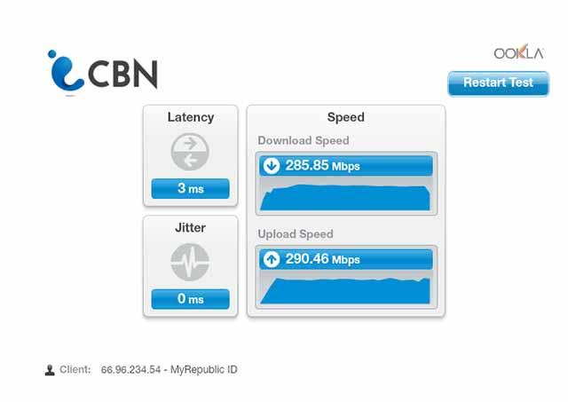 Speedtest der Internetverbindung 11.06.2017